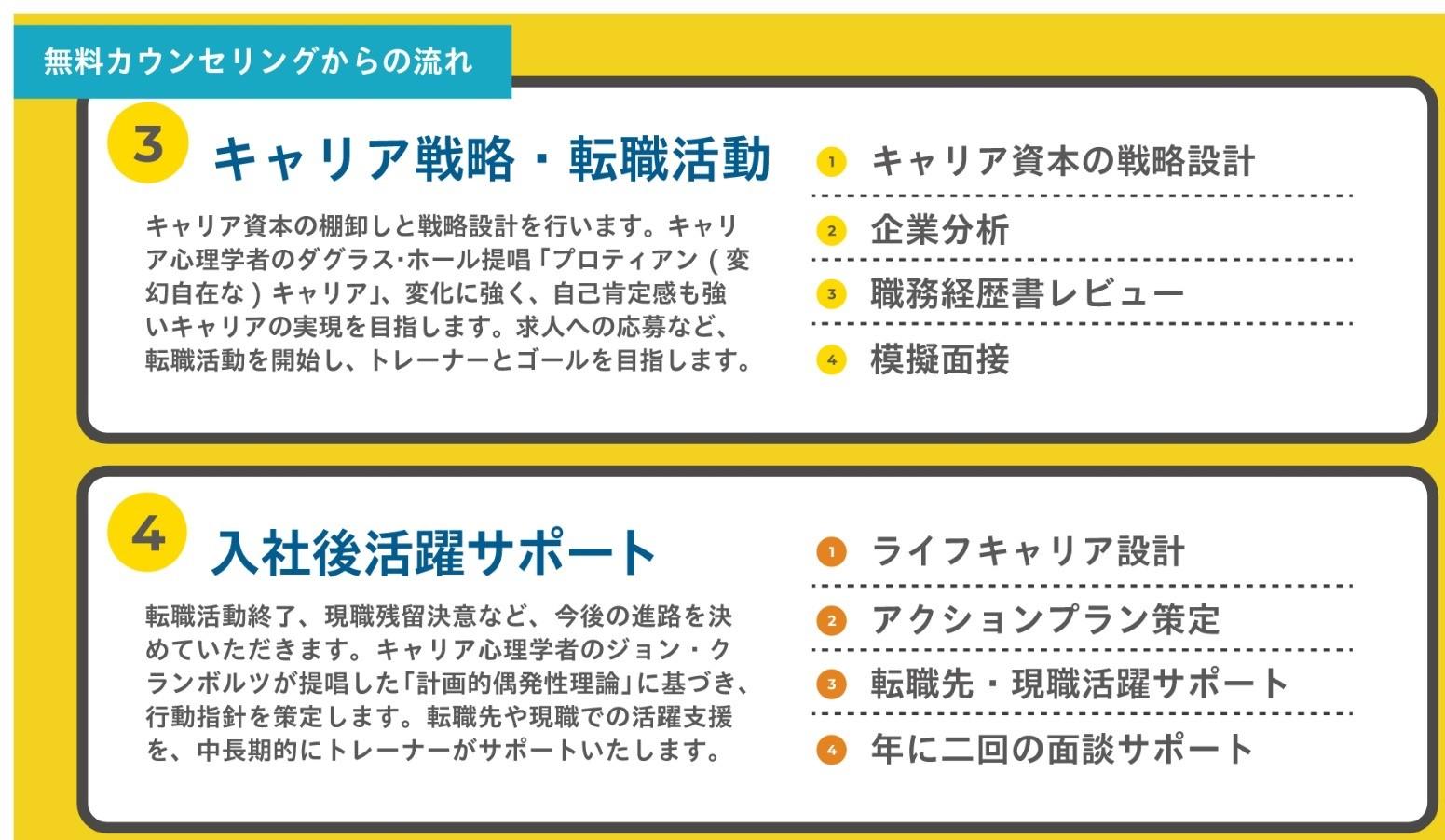 posiwill-career-program-②