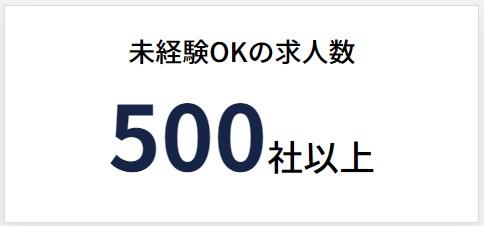 GEEK JOBは未経験OKの求人数が500社以上